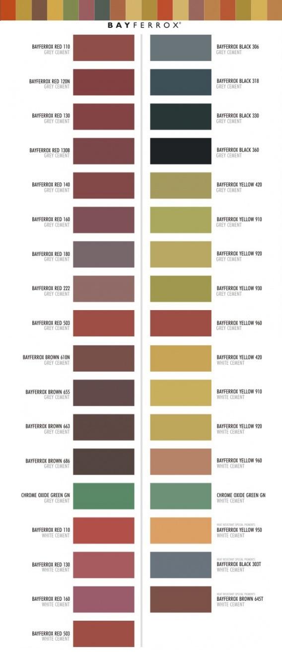 Vasoxid pigment alapanyagú porfestékkel színezzük